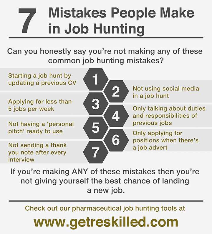 7 mistakes of career change job hunting