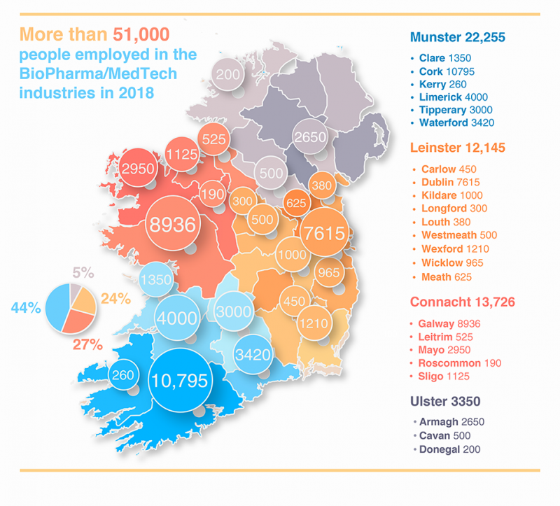 Map of Ireland's counties to show where pharmaceutical jobs are