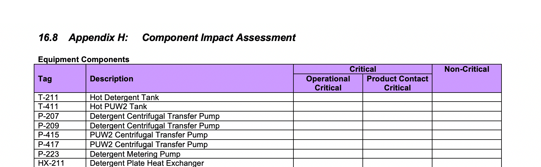 Component Impact Assessment GetReskilled