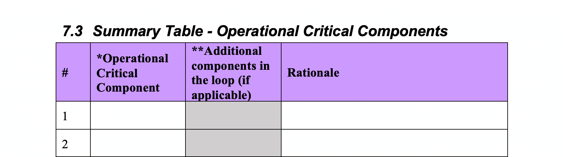 Summary Table Operational Critical Components GetReskilled