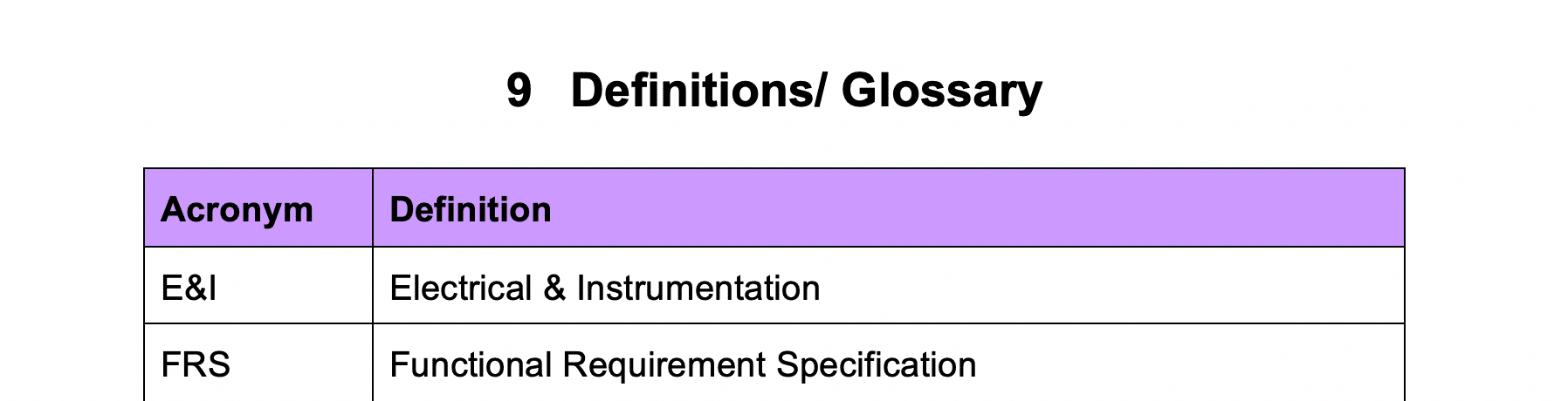 Definitions: Glossary GetReskilled