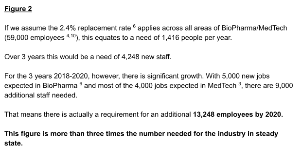 the staffing requirements of an industry in steady state and an industry experiencing high growth are very different
